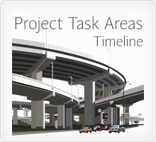 Project Task Areas and Timeline